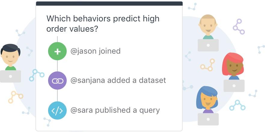 data.world