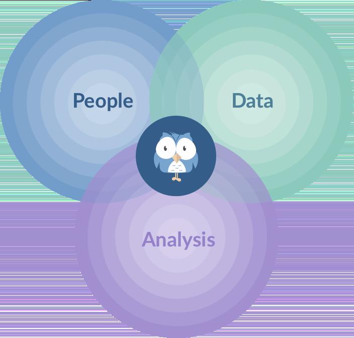 Where data.world fits